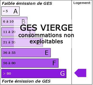 GES :